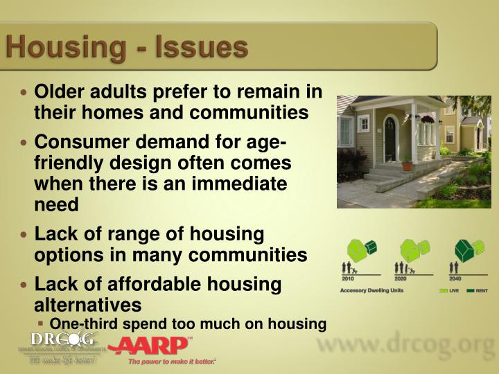 Housing - Issues