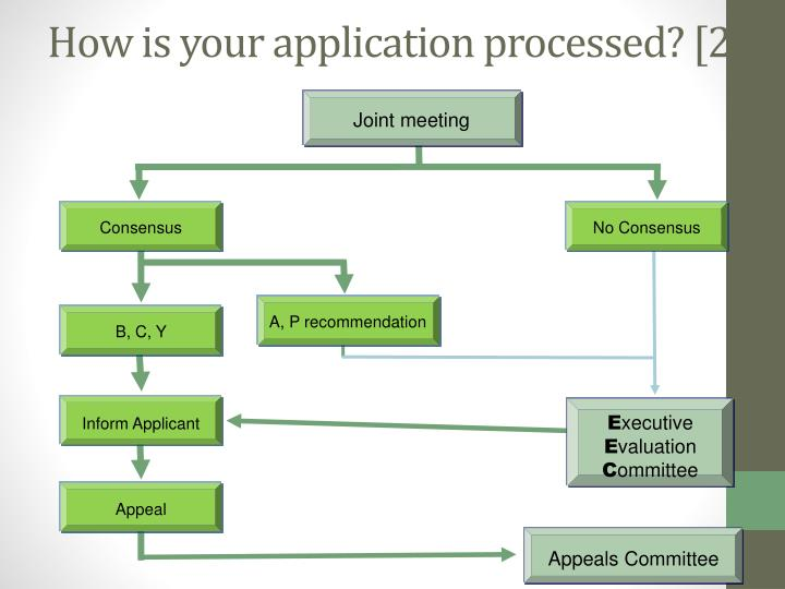 How is your application processed? [2]
