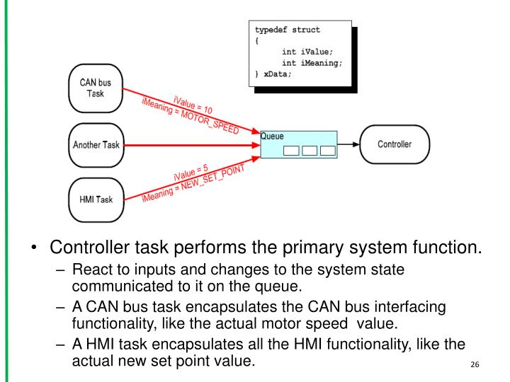 Controller task performs the primary system function.