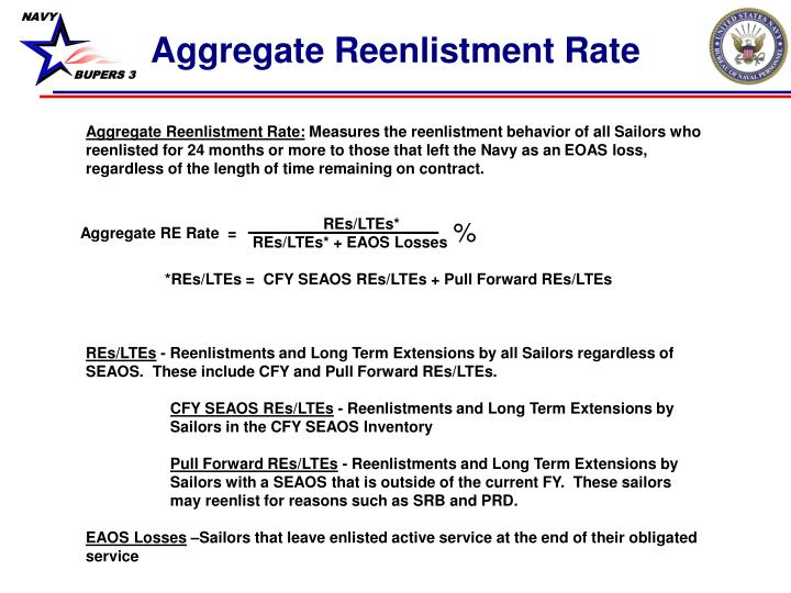 Aggregate Reenlistment Rate