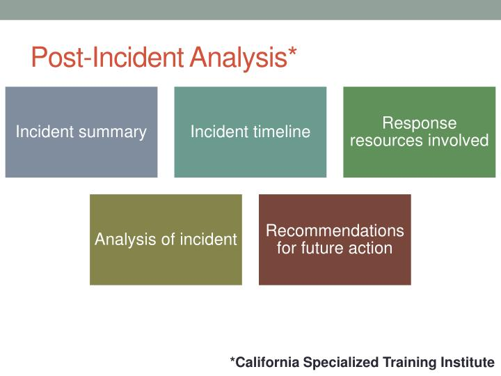 Post-Incident Analysis*