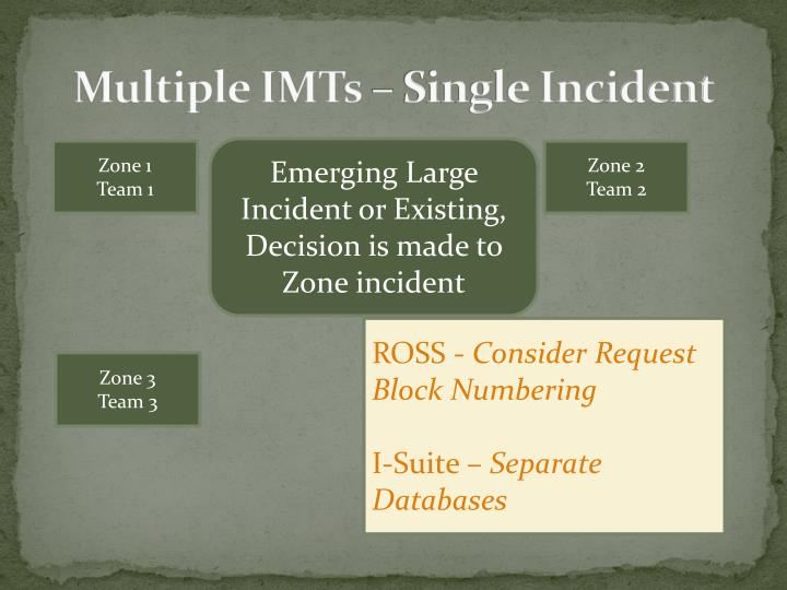 Multiple imts single incident
