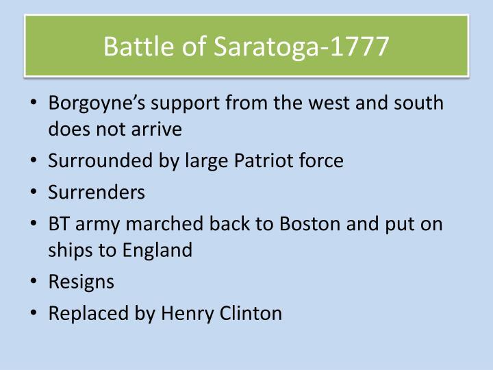 Battle of Saratoga-1777