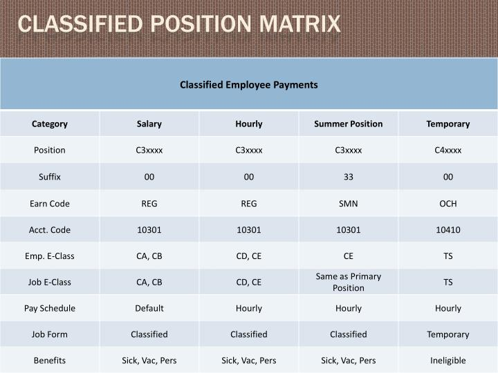Classified position matrix