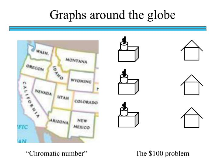 Graphs around the globe