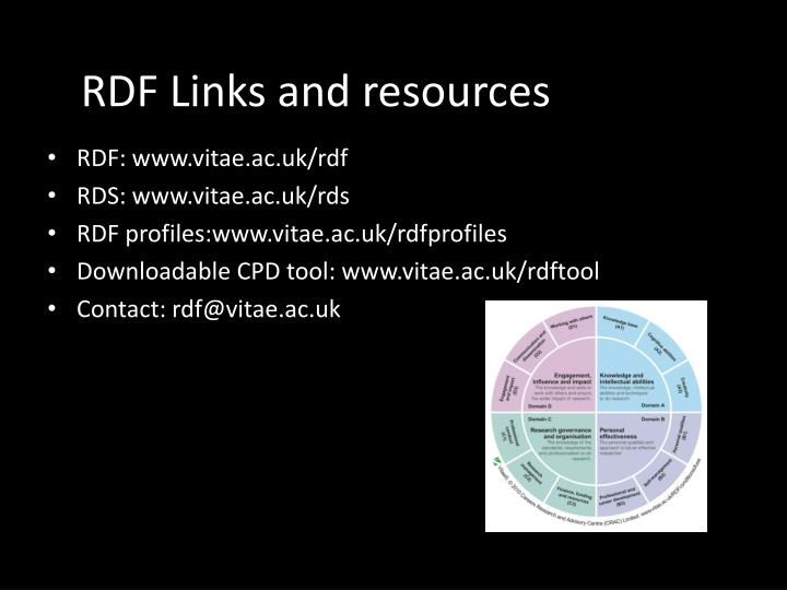 RDF Links and resources