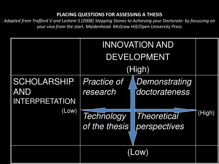 PLACING QUESTIONS FOR ASSESSING A THESIS