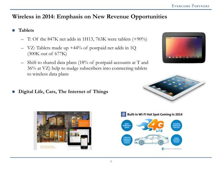 Wireless in 2014: