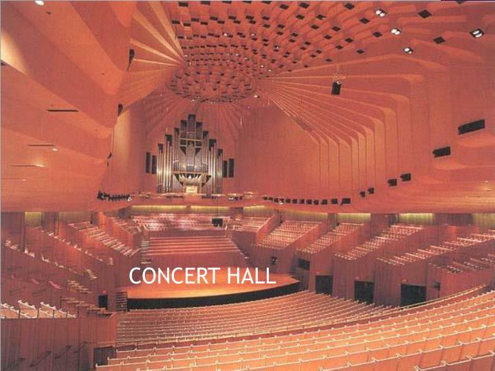 Ppt Sydney Opera House Sydney Australia Powerpoint