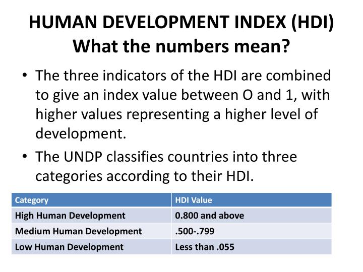 What is Human Development Index? Definition of Human ...