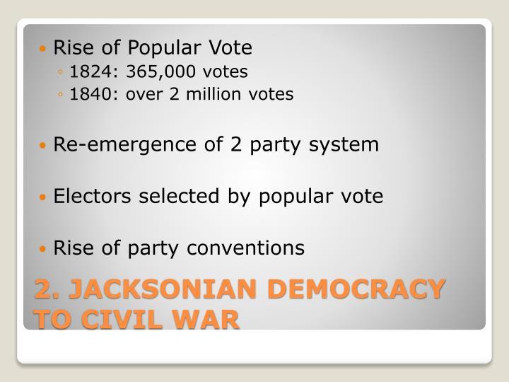 Rise of Popular Vote