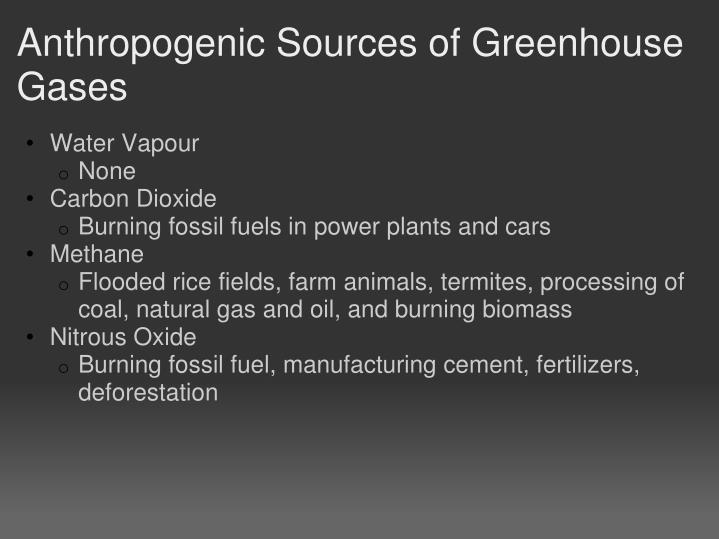 Anthropogenic Sources of Greenhouse Gases