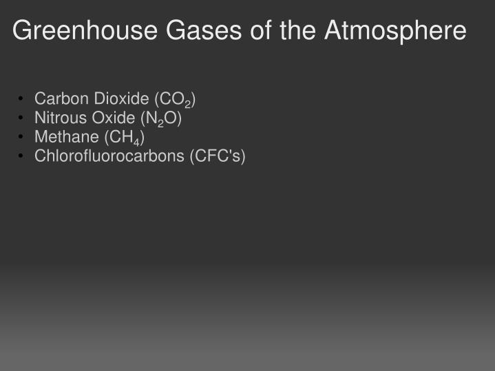 Greenhouse Gases of the Atmosphere