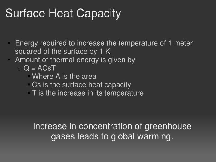 Surface Heat Capacity