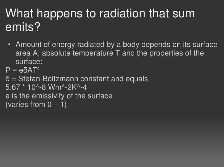 What happens to radiation that sum emits?