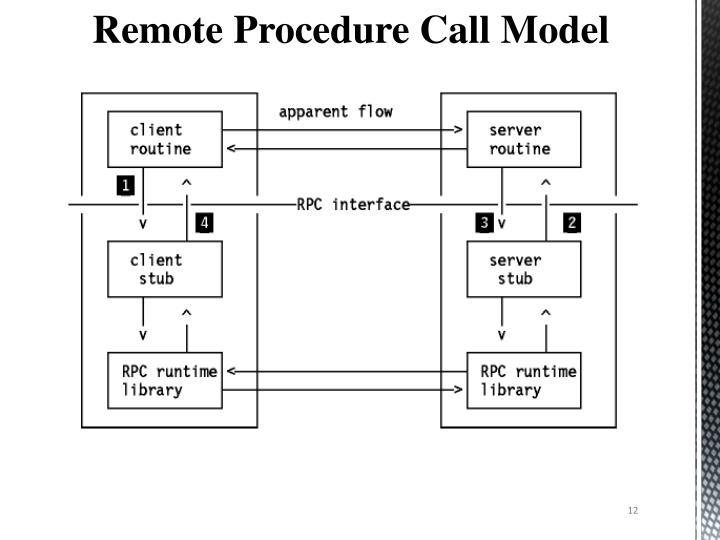 Remote Procedure Call Model