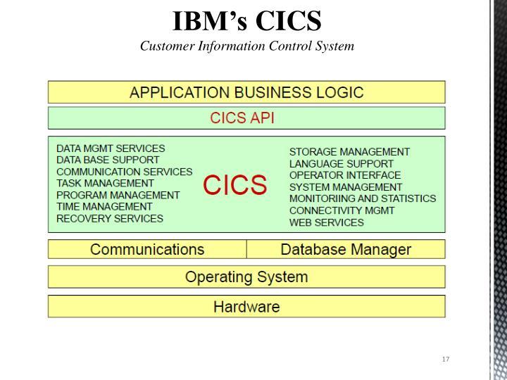 IBM's