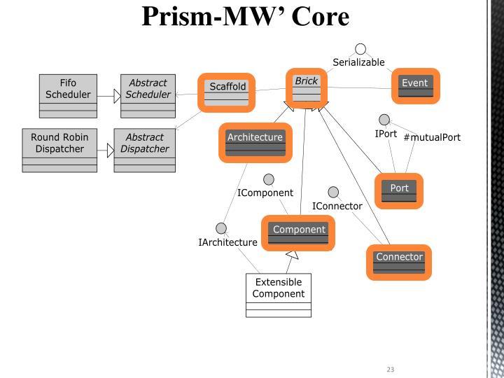 Prism-MW' Core