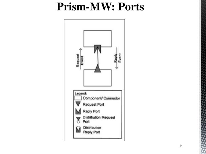 Prism-MW: Ports