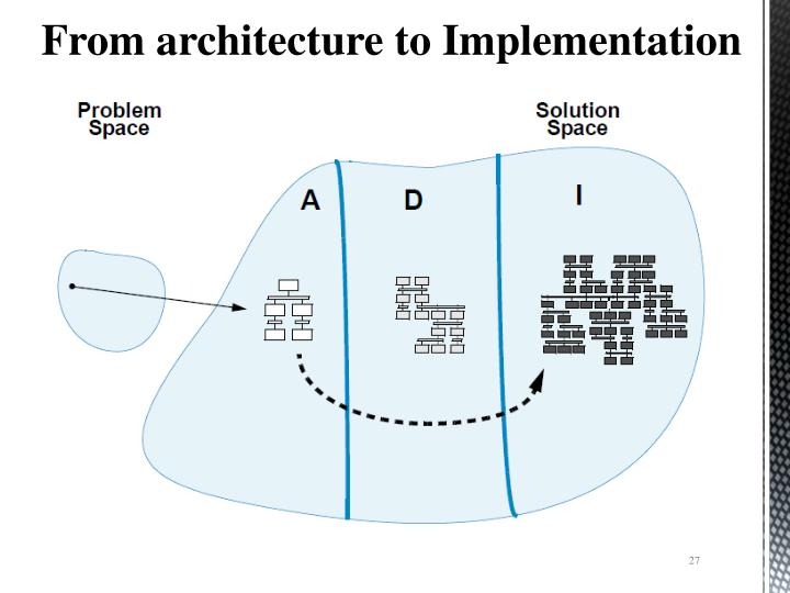 From architecture to Implementation