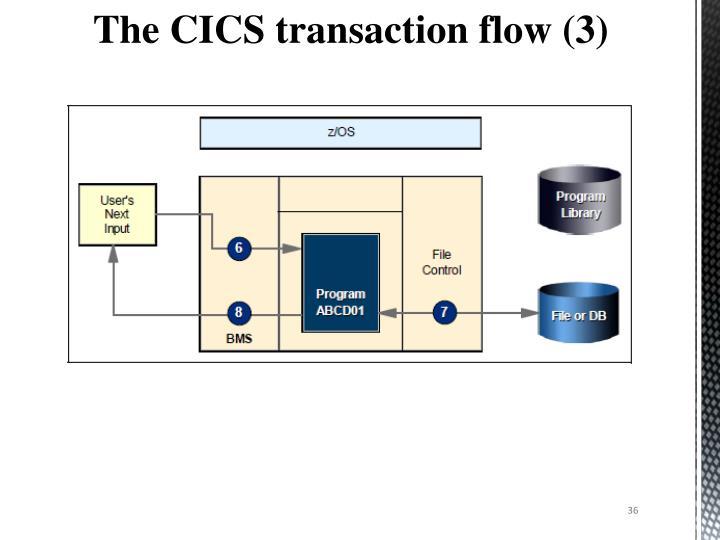 The CICS transaction