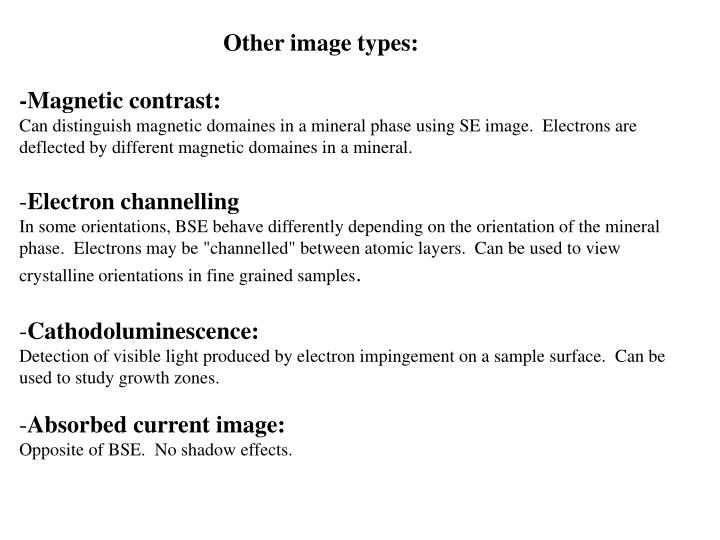 Other image types: