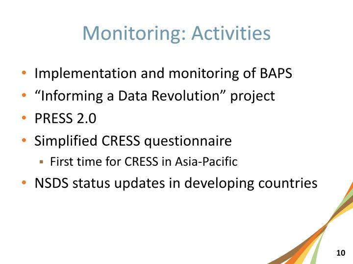 Monitoring: Activities