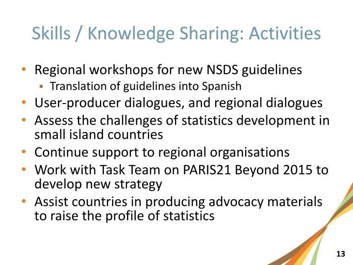 Skills / Knowledge Sharing: Activities
