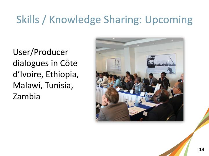 Skills / Knowledge Sharing: Upcoming
