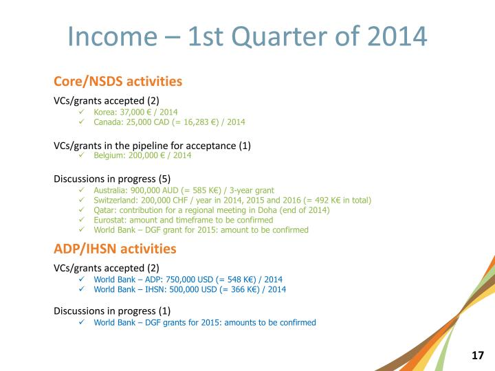 Income – 1st Quarter of 2014