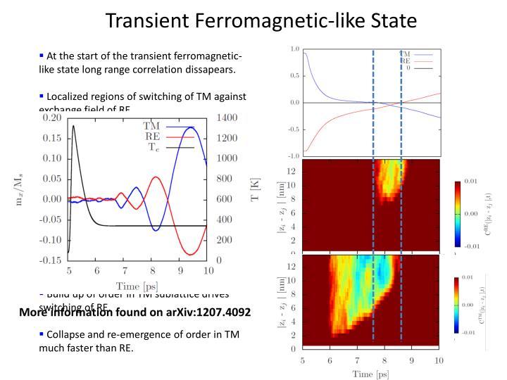 Transient Ferromagnetic-like State