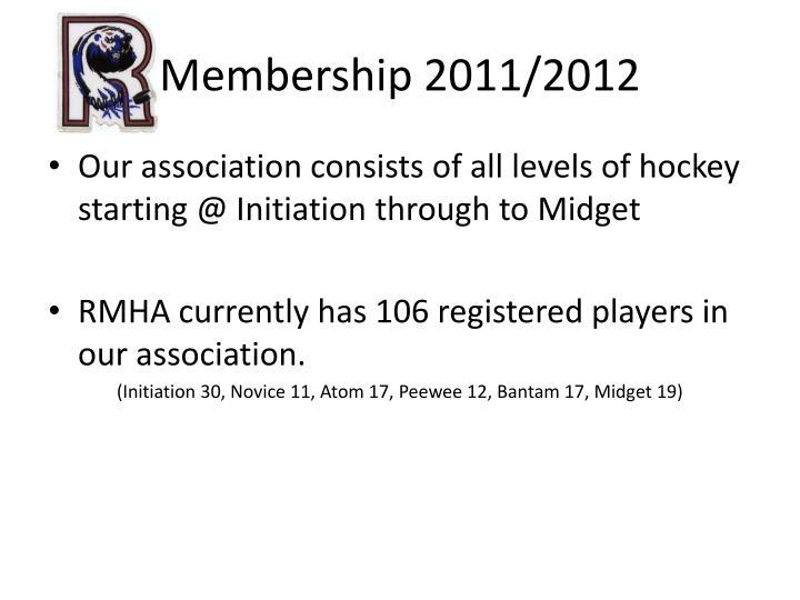 Membership 2011/2012