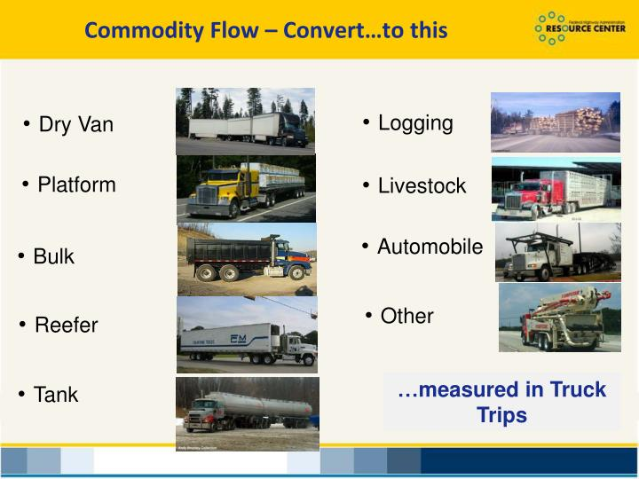 Commodity Flow