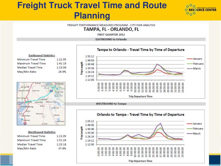 Freight Truck Travel