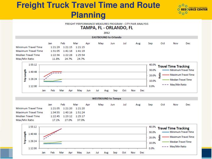 Freight Truck Travel Time and Route Planning
