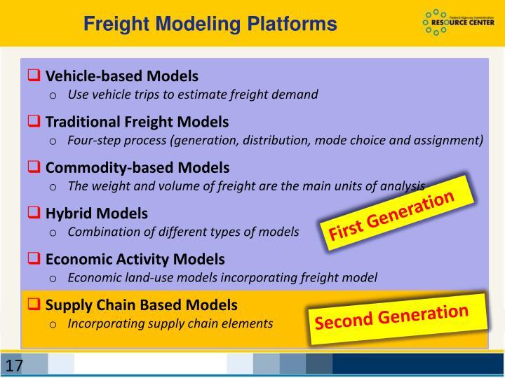 Freight Modeling Platforms