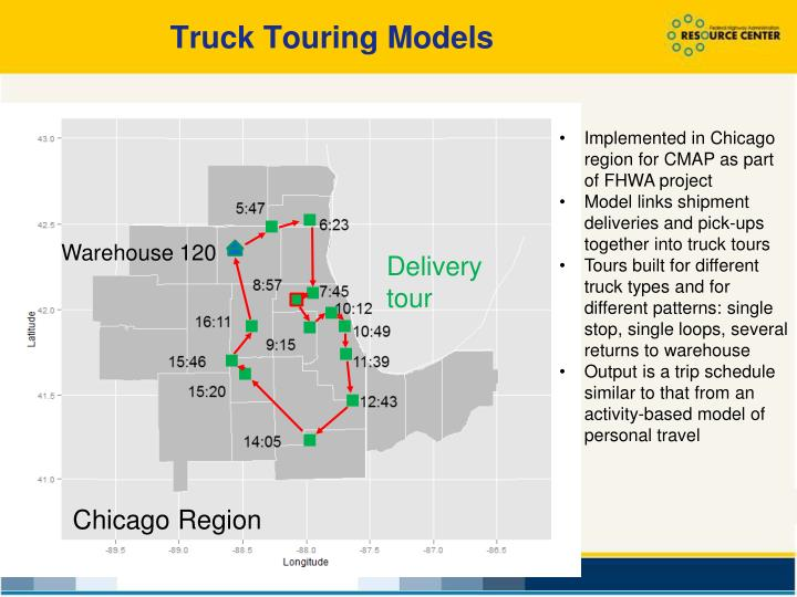Truck Touring Models