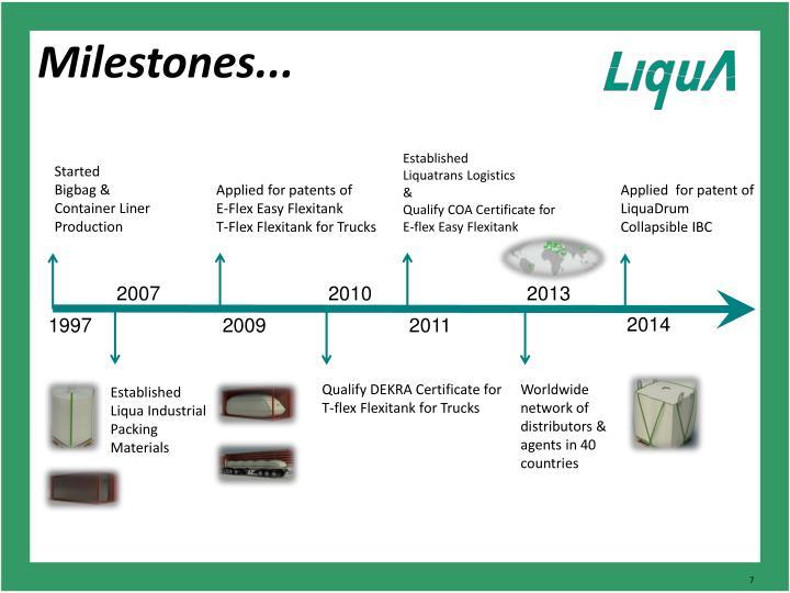Milestones...