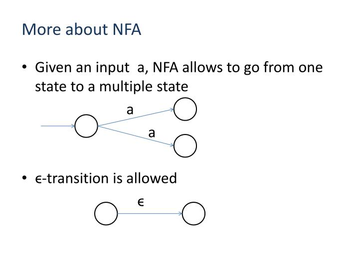 More about NFA