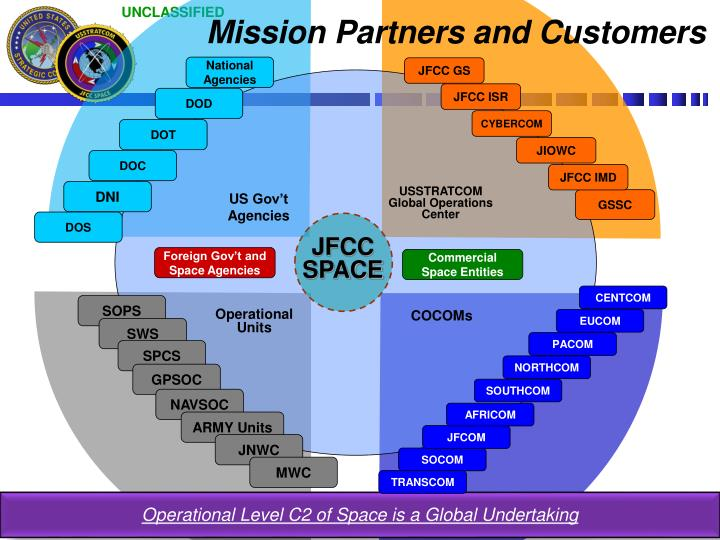 Mission Partners and Customers