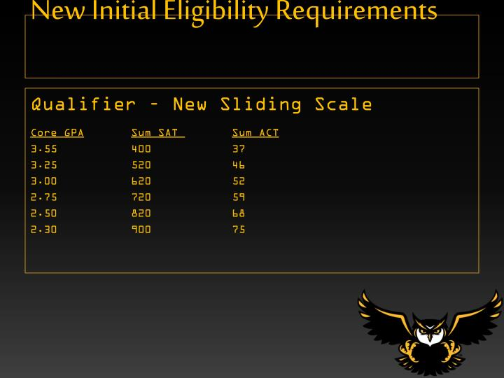 New Initial Eligibility Requirements