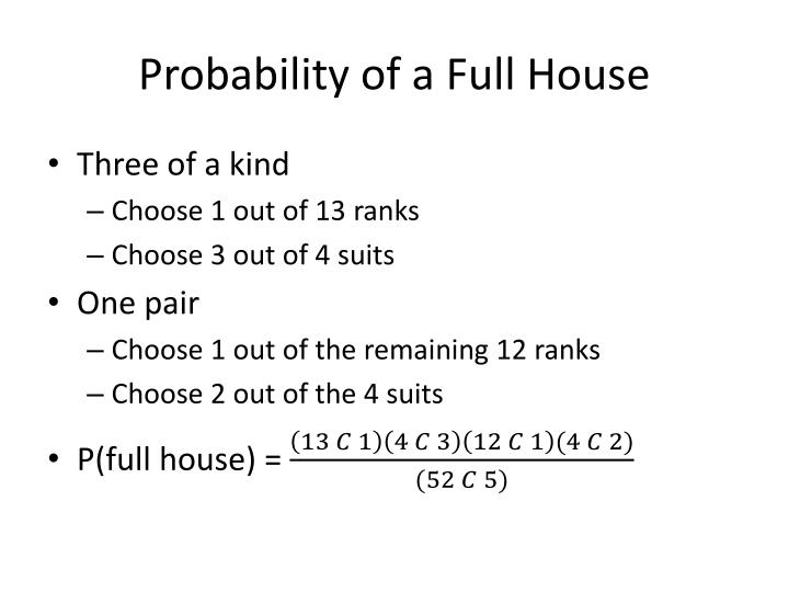 Probability of a Full House