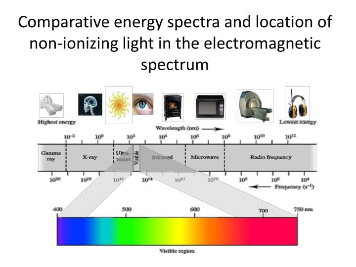 Comparative energy spectra and location of non-ionizing light in the electromagnetic