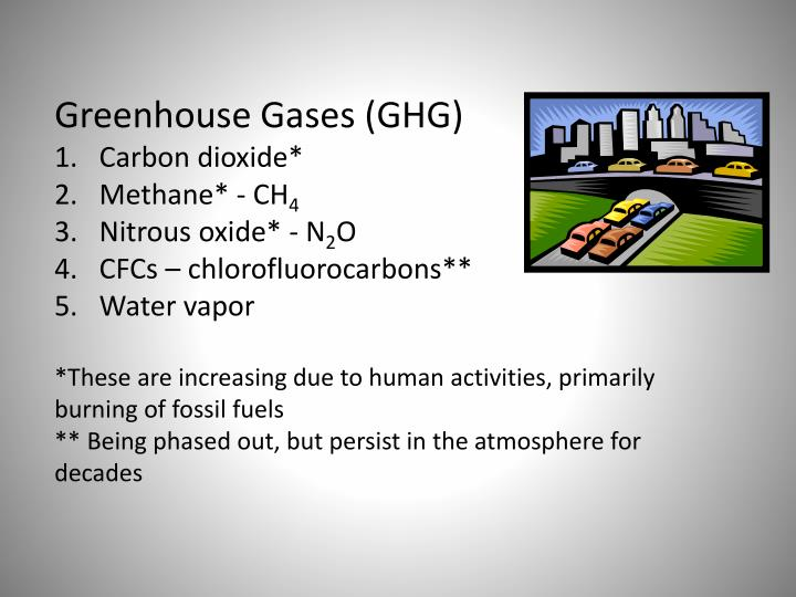 Greenhouse Gases (GHG)