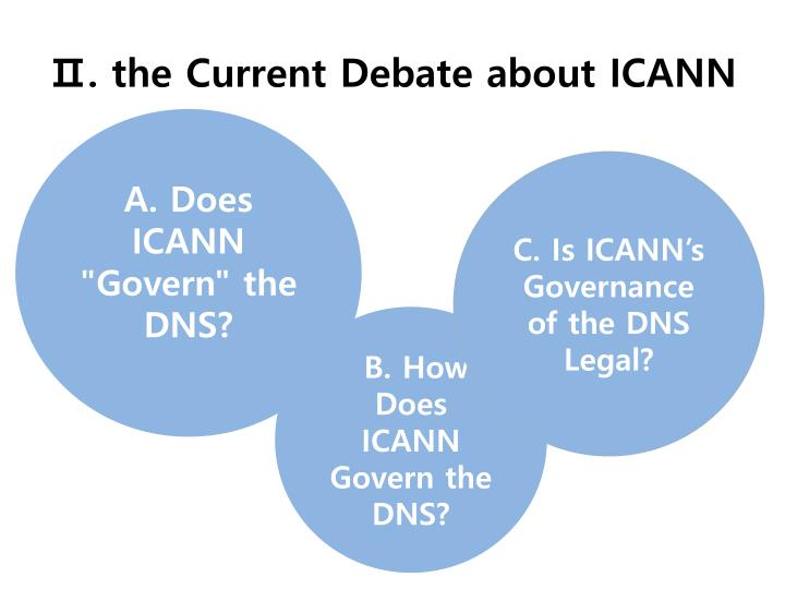 Ⅱ. the Current Debate about ICANN