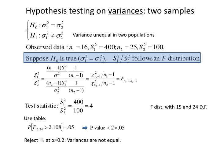 Hypothesis testing on variances two samples