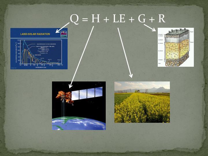 Q = H + LE + G + R