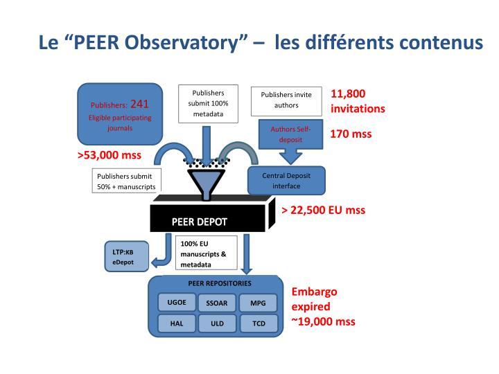"""Le """"PEER Observatory"""" –  les"""