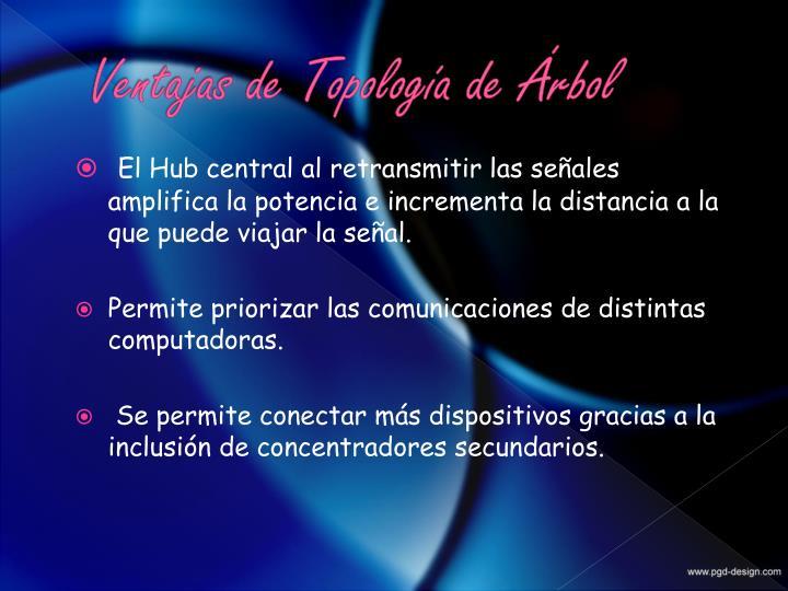 Ventajas de Topología de Árbol