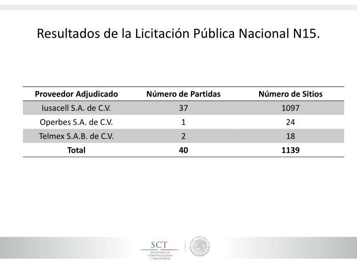 Resultados de la Licitación Pública Nacional